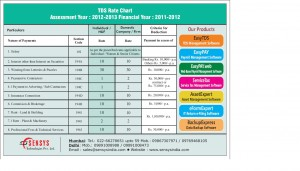TDS Rate Chart Assessment Year 2012-2013