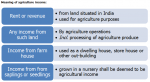 Meaning and Significance of Agriculture Income